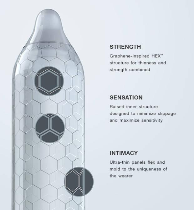 Презервативи с революционна шестоъгълна структура – HEX Condoms Original 12 Pack